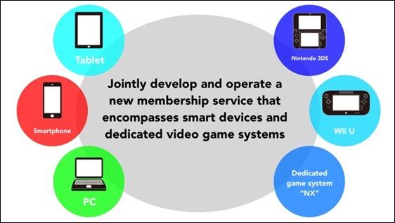 nintendo_dena_membership_thumb