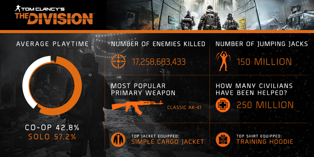 the_division_one_month_infographic_1