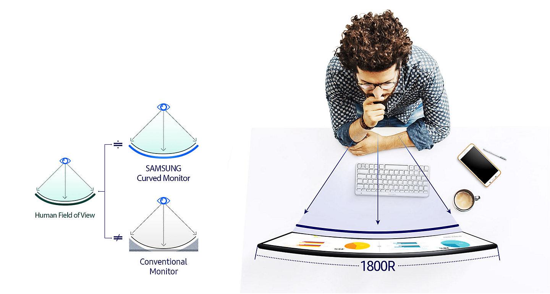 سامسونگ مدعی است که منحنی مانیتور با چشم سازگار است و باعث میشود تسلط بیشتری نسبت به صفحه داشته باشید.